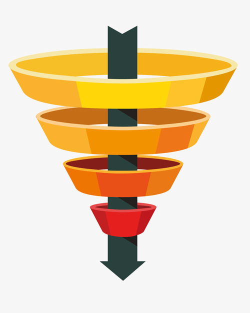 Funnel-marketing-automation